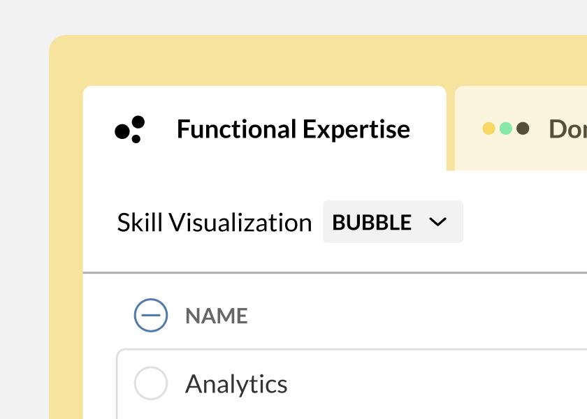 Choose the type of visualisation - custom skill sets