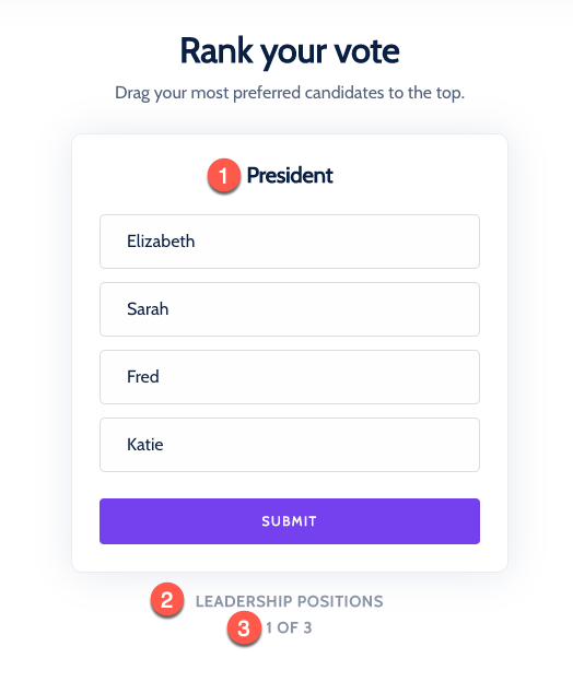 Multi-office drag and drop ballot voter experience