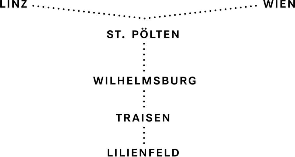 Lageplan Lilienfeld