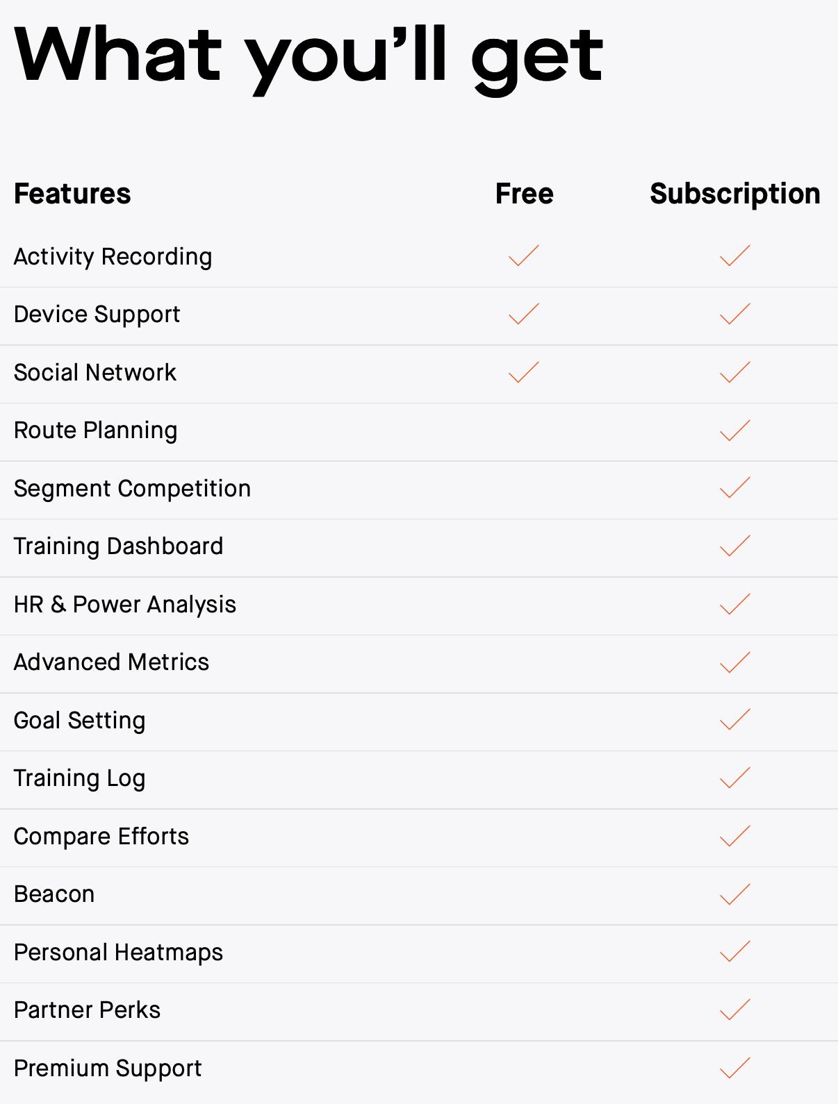 Strava's Free vs Premium features