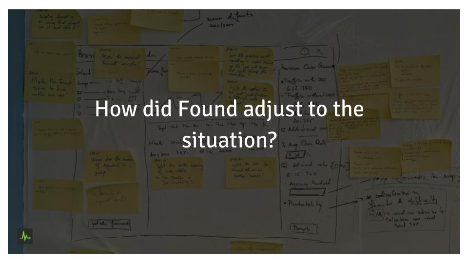 How did Found adjust to the COVID situation?