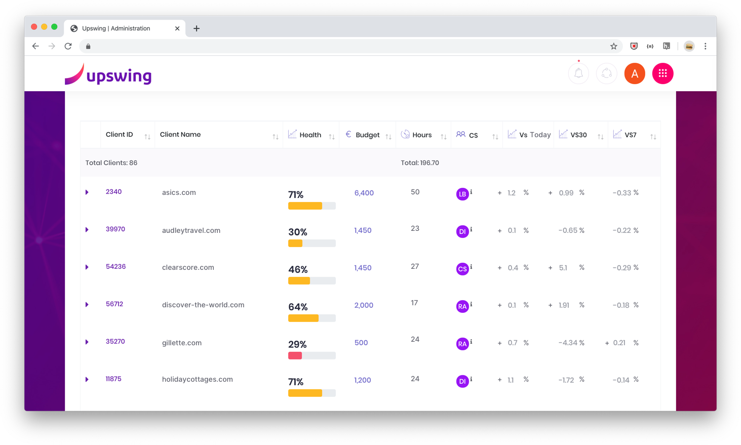 The SEO Agency KPIs Dashboard: A Way to Unlock Growth