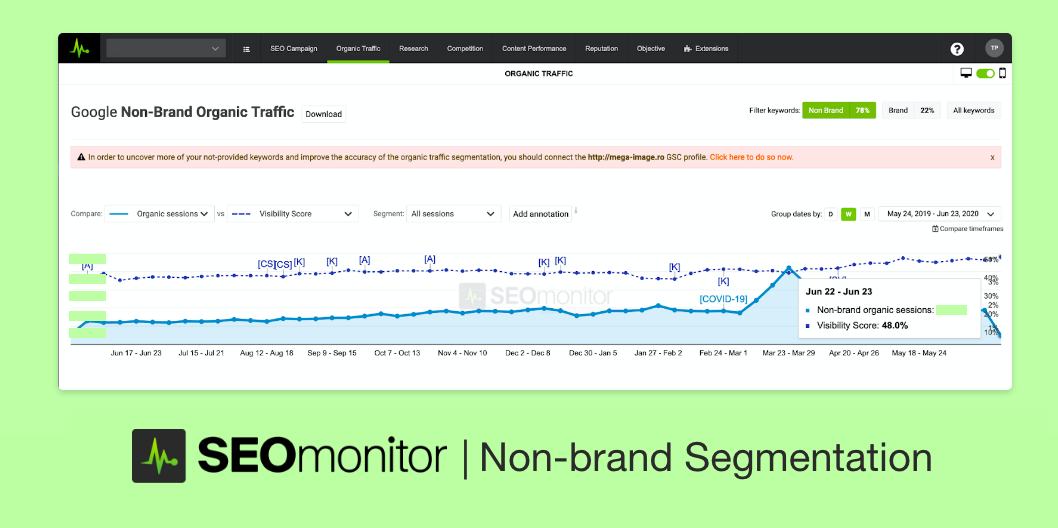 https://seomonitor.com/organic-traffic/
