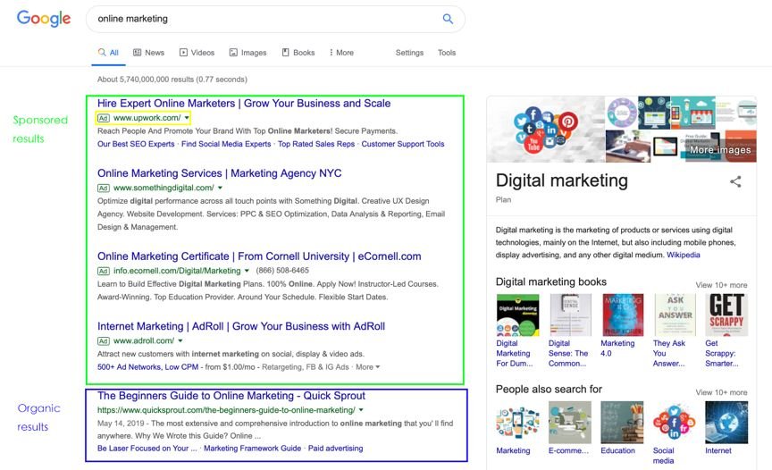 Here is an example of a Google SERP (search engine results page).