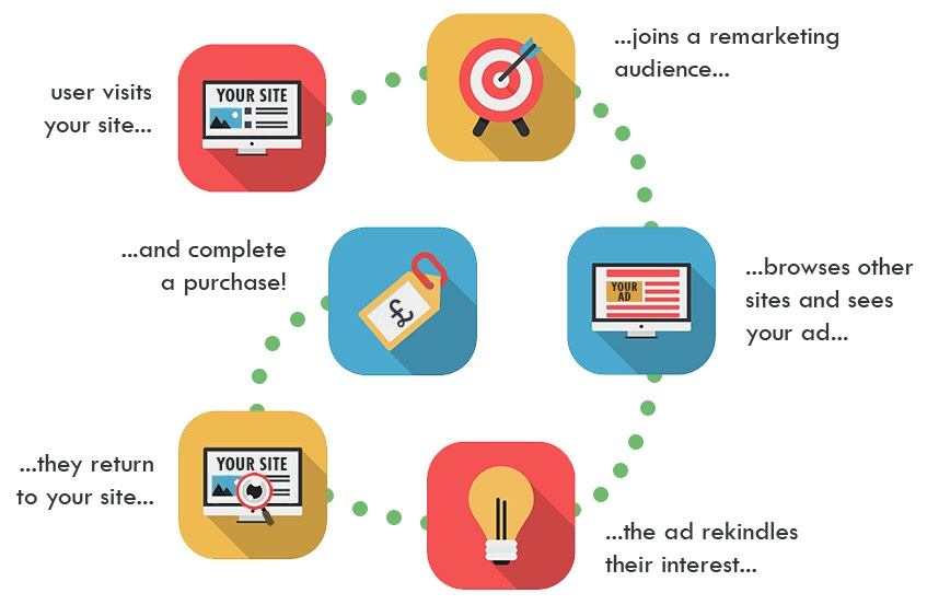 retargeting-ads-infographic