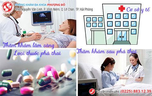 chi phí phá thai bằng thuốc