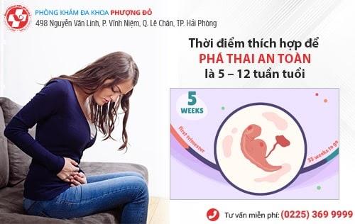 Tác hại của phá thai