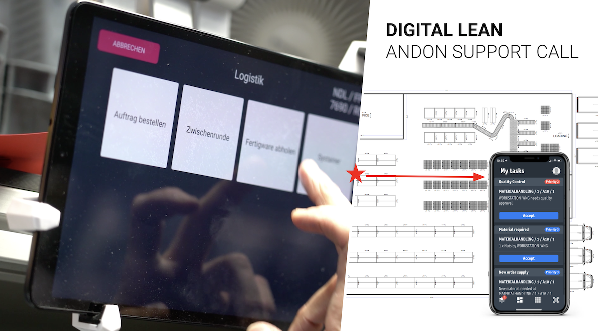 Digital lean example - Digital Andon