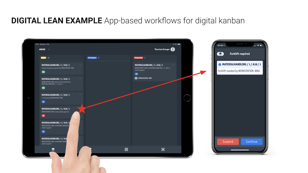 Digital lean example - digital kanban