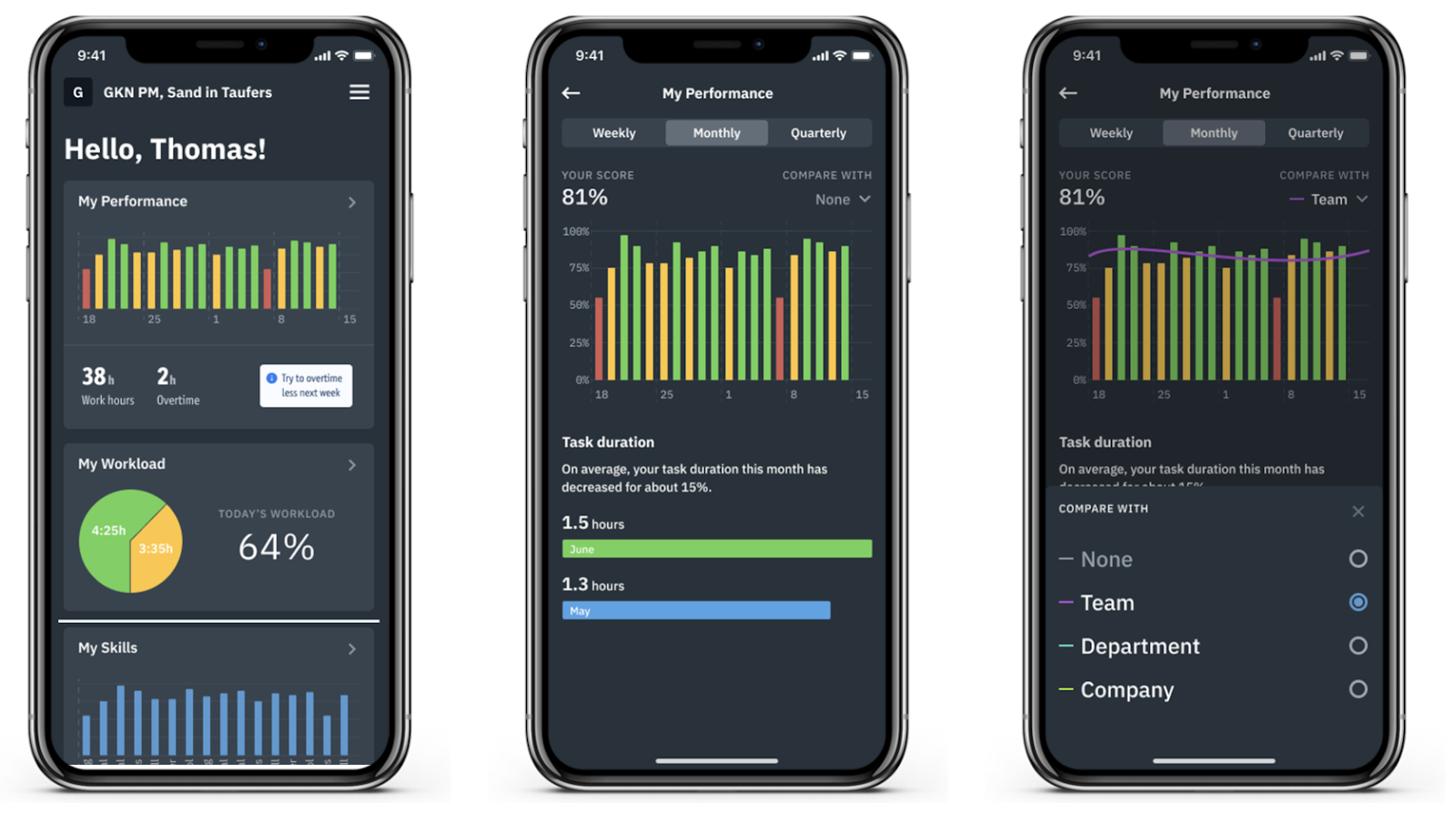 personal performance app for manufacturing
