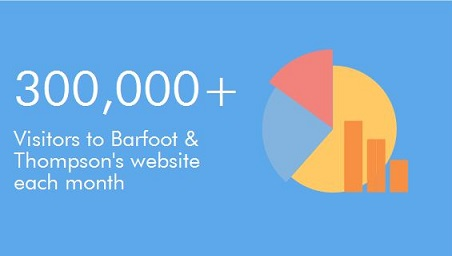 Barfoot and Thompson Real Estate Marketing