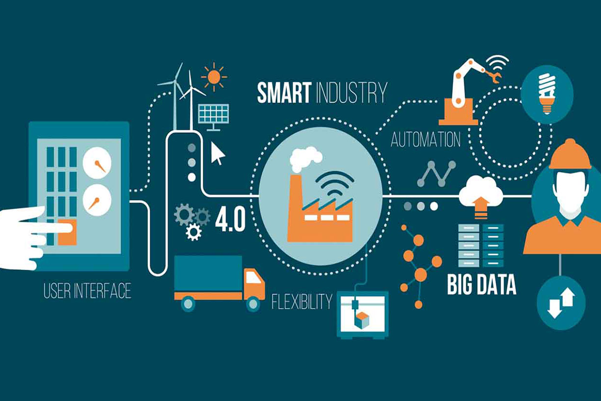 Internet of Things for Industry 4.0