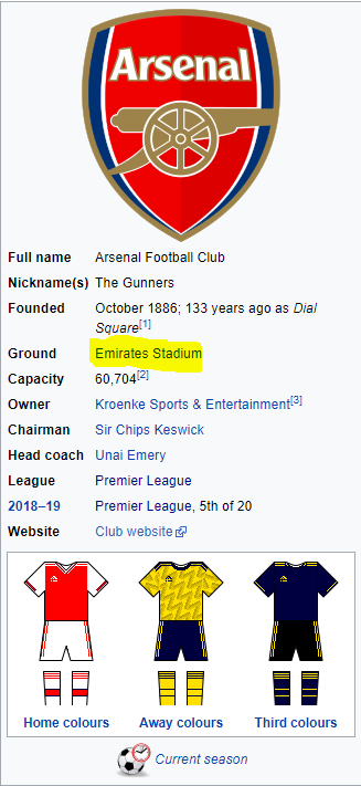 Scraping Premier League Club and Stadiums Names with Scrapy