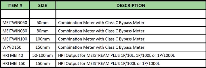 Sensus WPV - Compound Water Meter