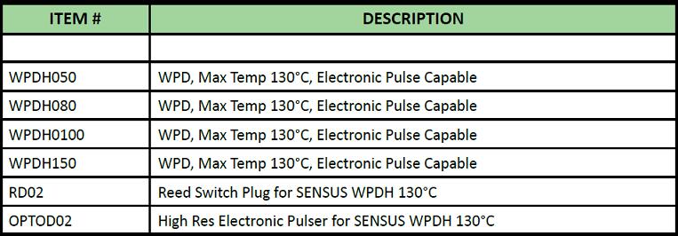 Sensus Hot Water Meter
