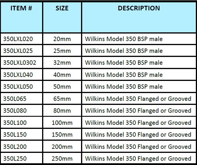 Wilkins 350L Series
