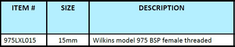 Wilkins 975LXL Series