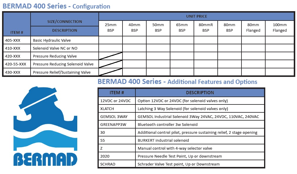 Bermad Model 420 - 2 way Pressure Reducing Valve