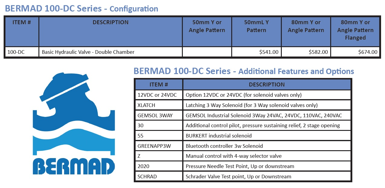 Bermad Model 100 DC - Double Chamber Hydraulic Valve