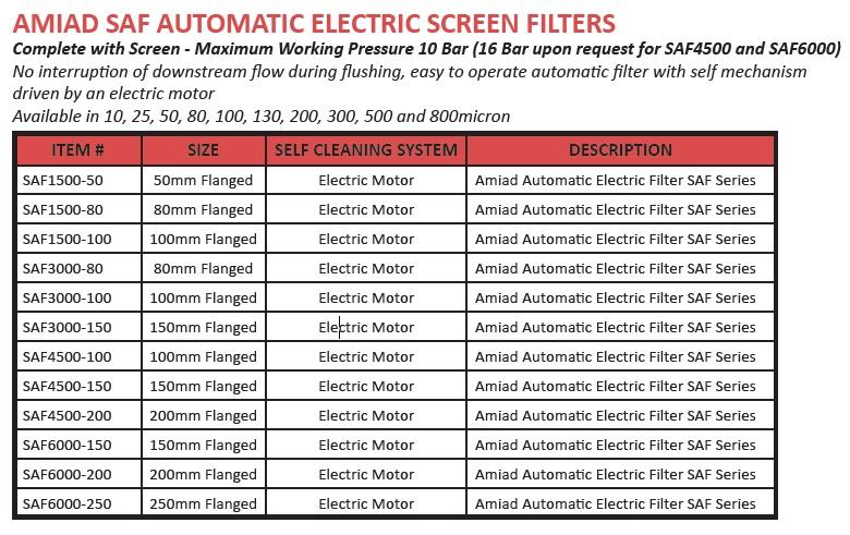 Amiad SAF Filters