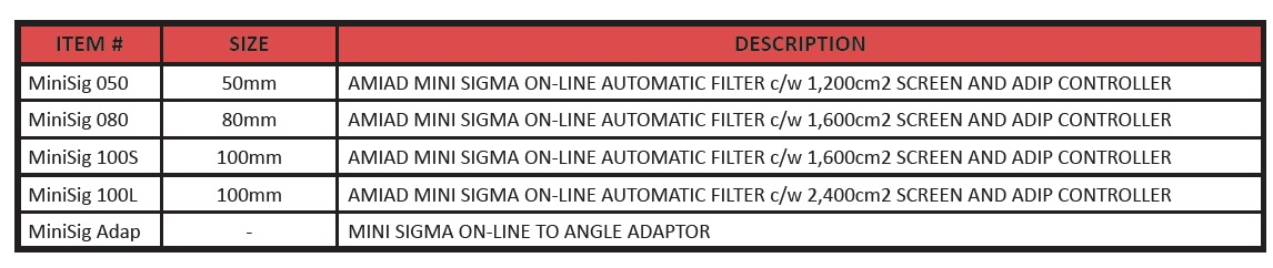 Amiad Mini Sigma - Automatic Self-cleaning Filter