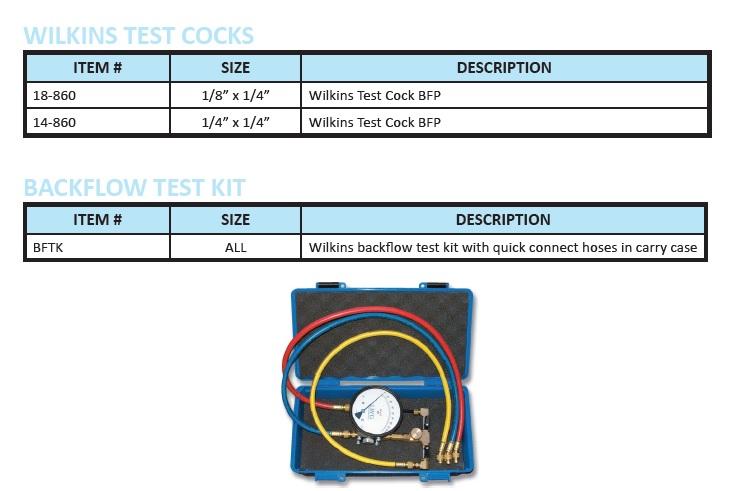 Wilkins Backflow Prevention - Accessories