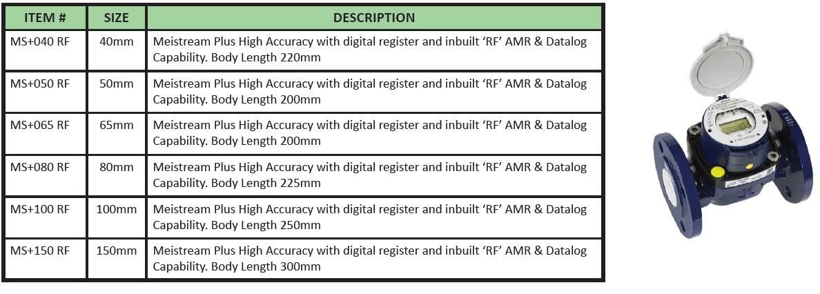 Sensus MeiStream RF Meter