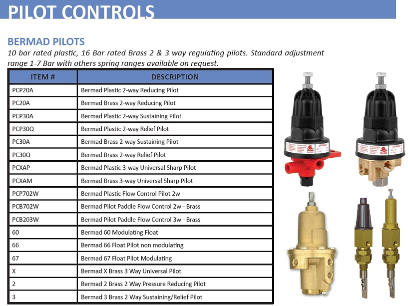 Bermad 2-way Pressure Regulating Pilots
