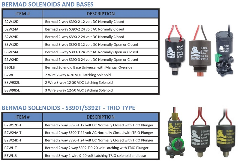 Bermad Solenoids and Control Units