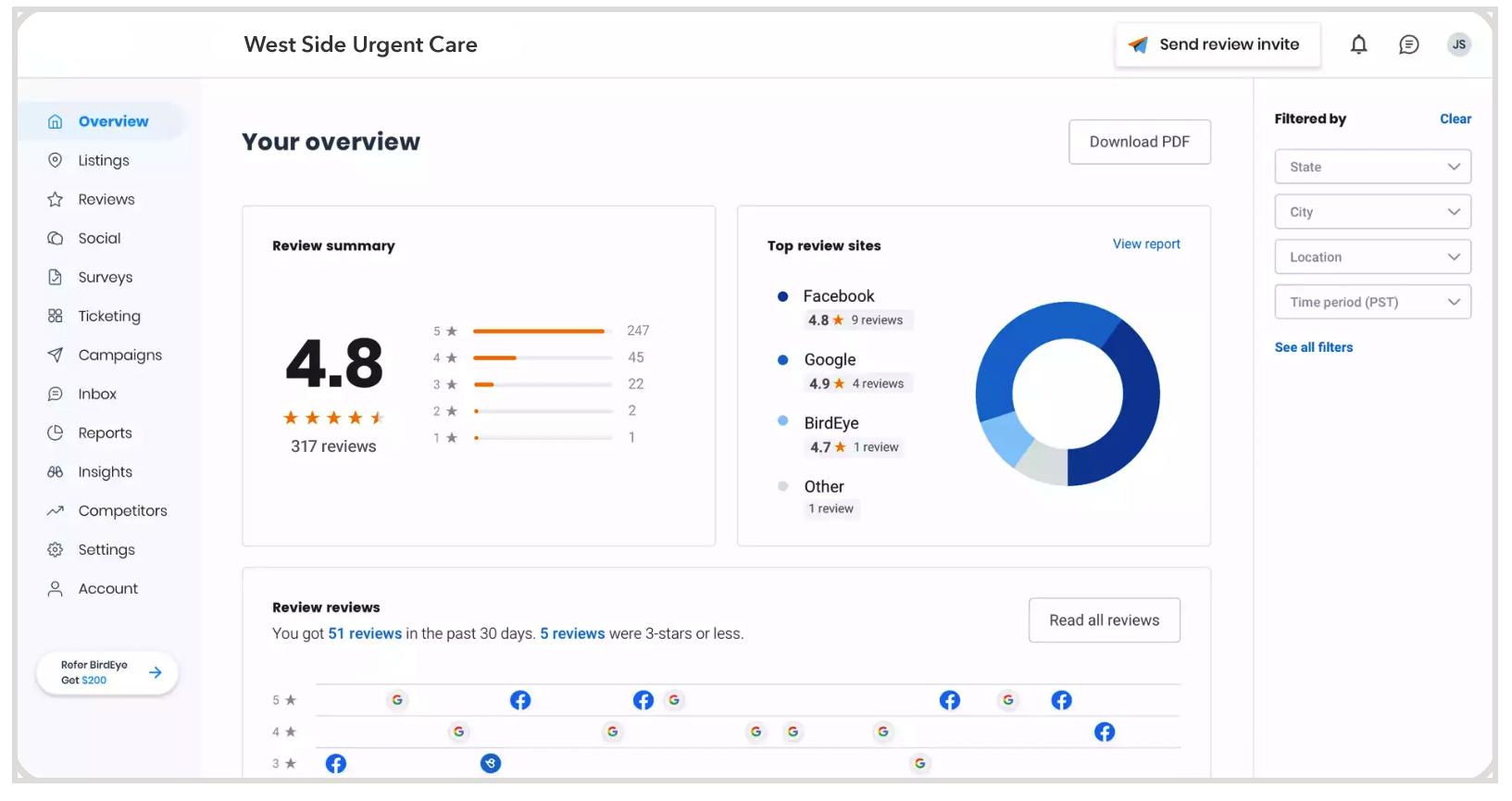 Urgent Care Engagement Platform