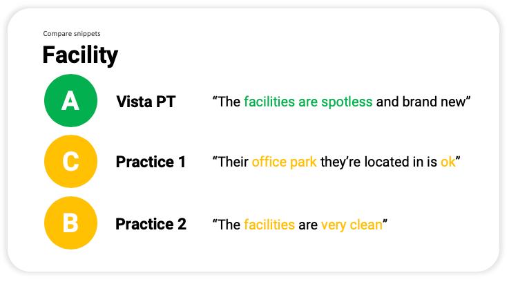 Custom Categories