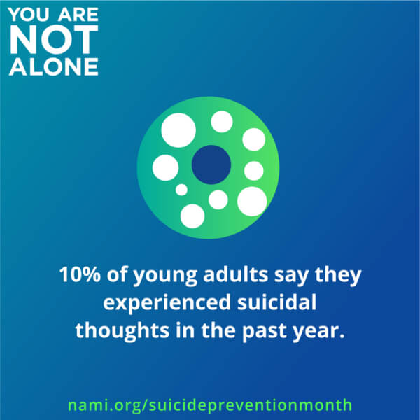 You are not alone. 10% of young adults say they experience suicidal thoughts in the past year.