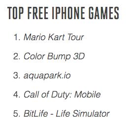 Top free iPhone games: 1. Mario Kart Tour 2. Color Bump 3D 3. aquaapark.io 4. Call of Duty: Mobile 5. BitLife-Life Simulator
