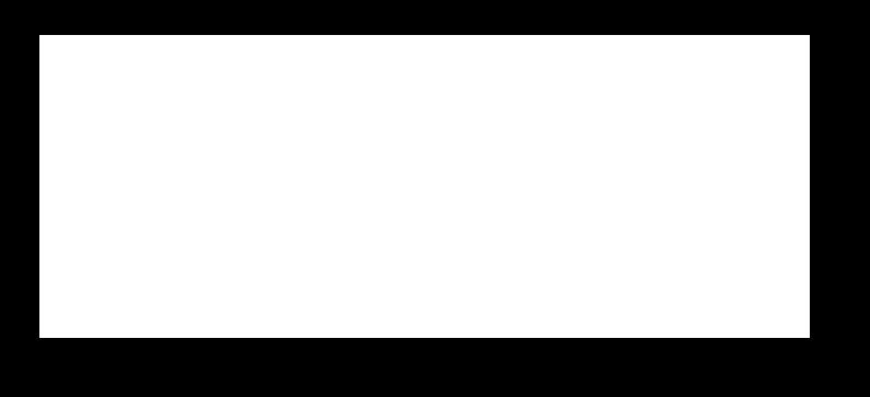 Tankful Logo