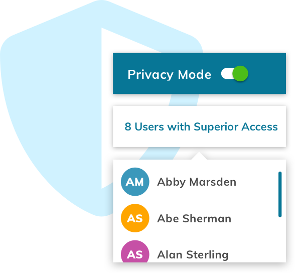Permissions and security access levels in software for regulated operations