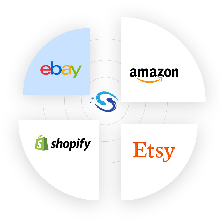 cross listing ebay items to amazon, shopify, etsy and ebid with ExportYourStore