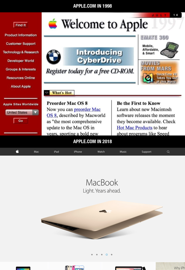 apple-website-comparison