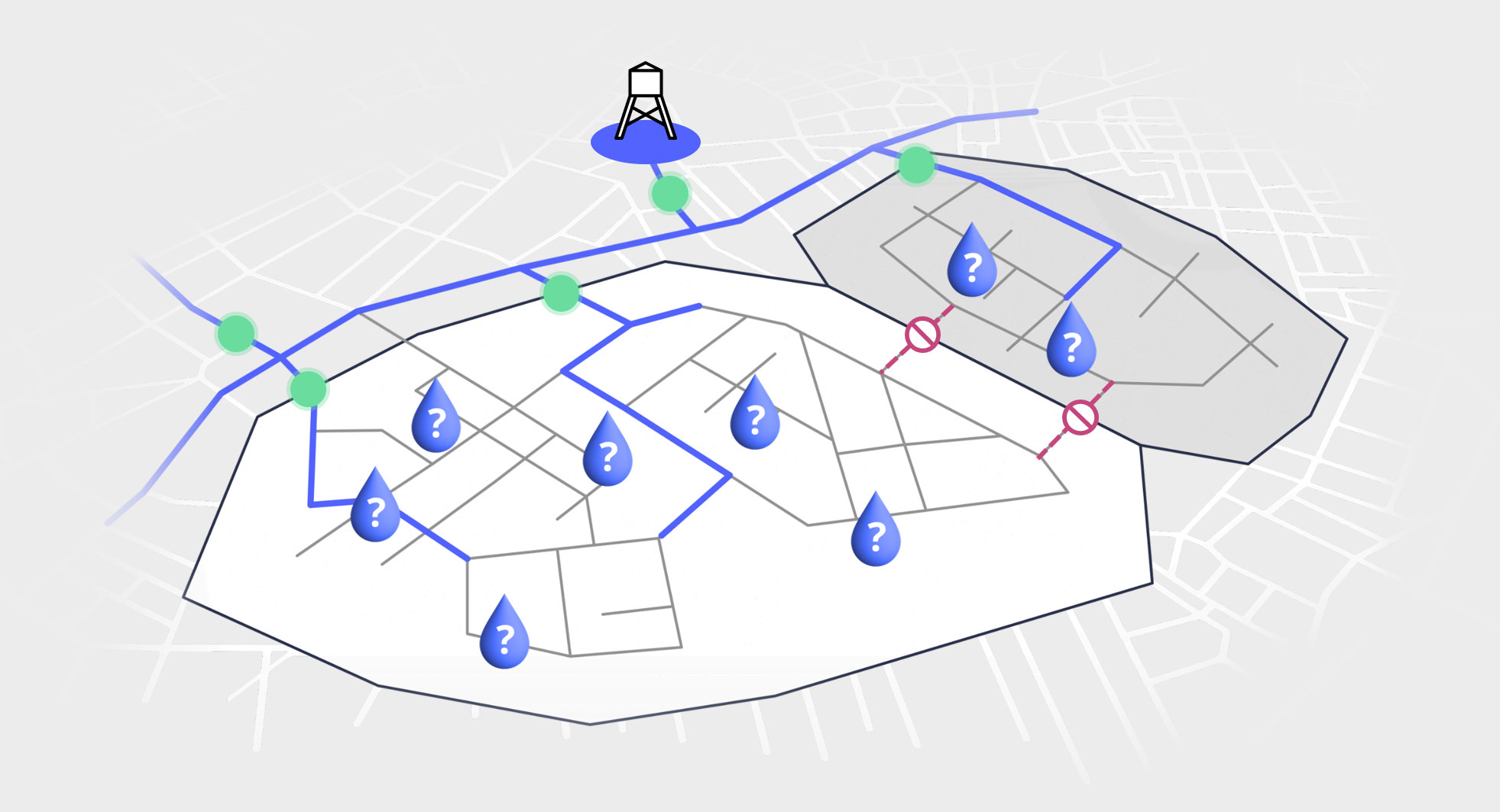 Zoning Water Loss Management