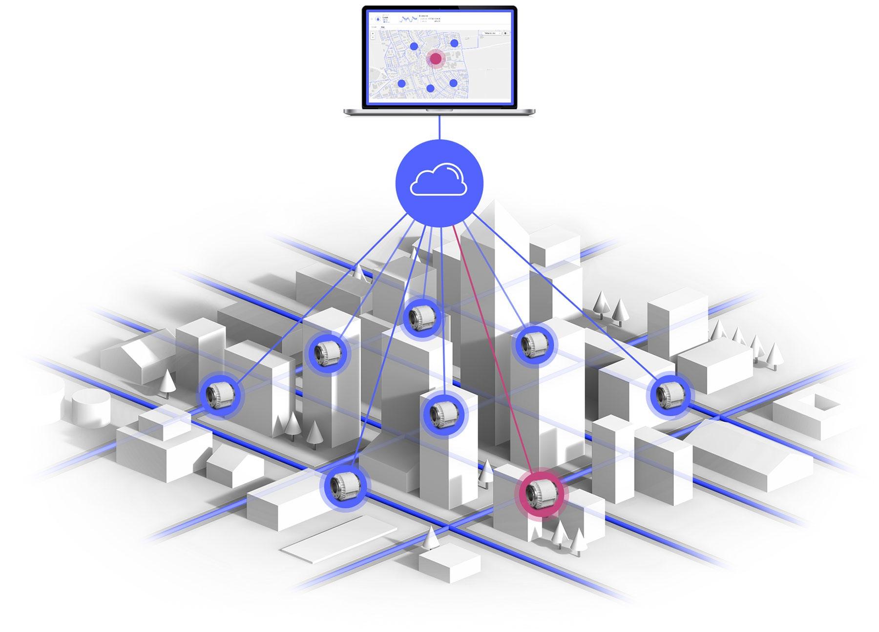 PYDRO-Water-Monitoring-Solution