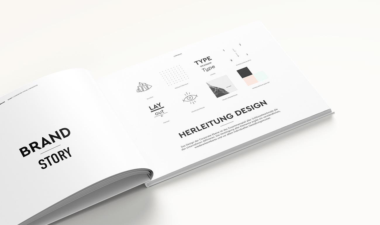 Brand Image Dokument