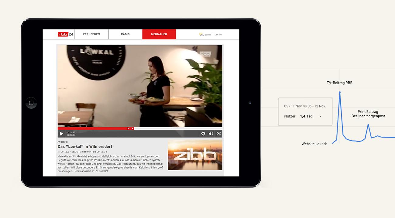 Restaurant-Branding Pressarbeit