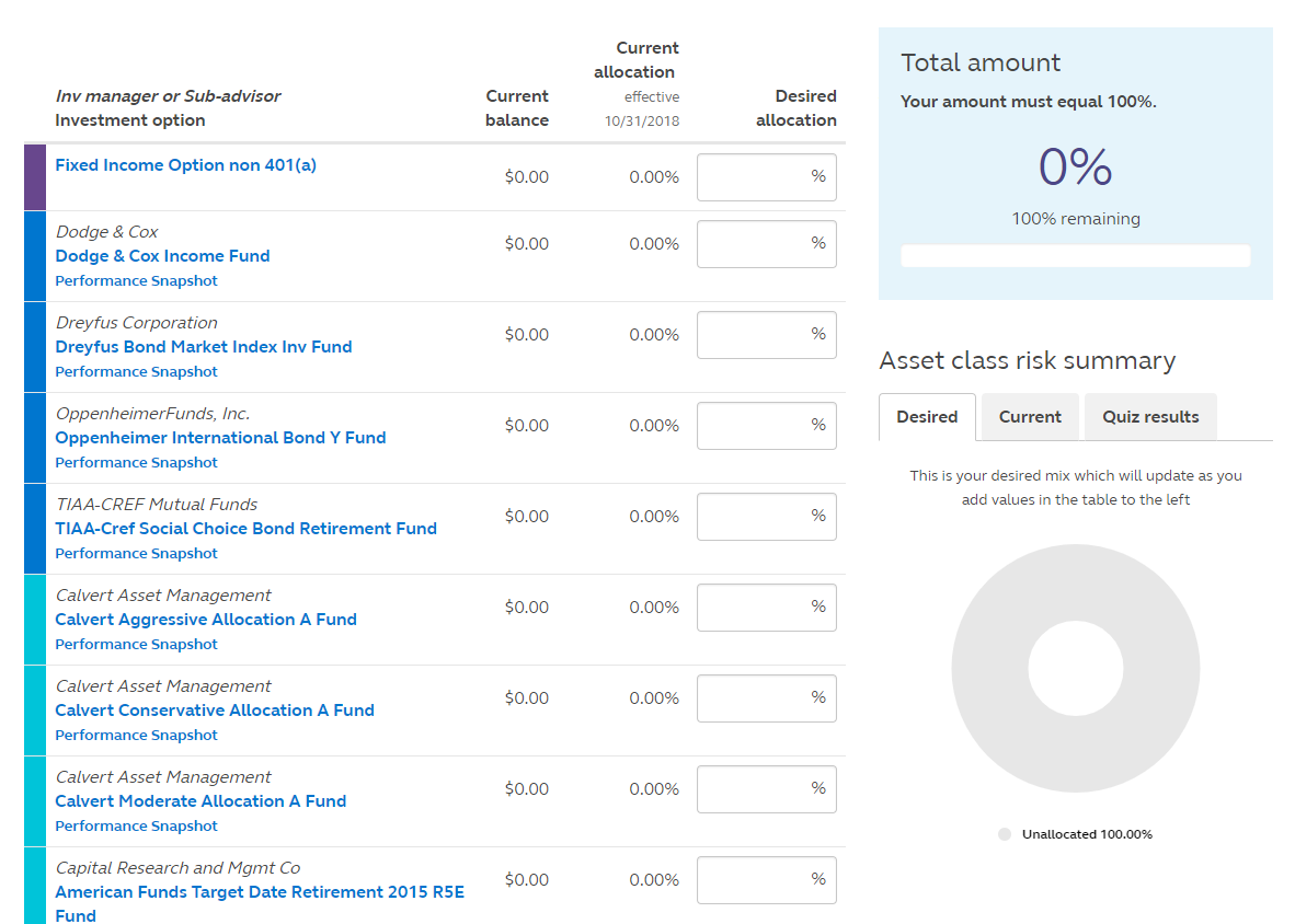 An example of a standard investment portfolio of funds.