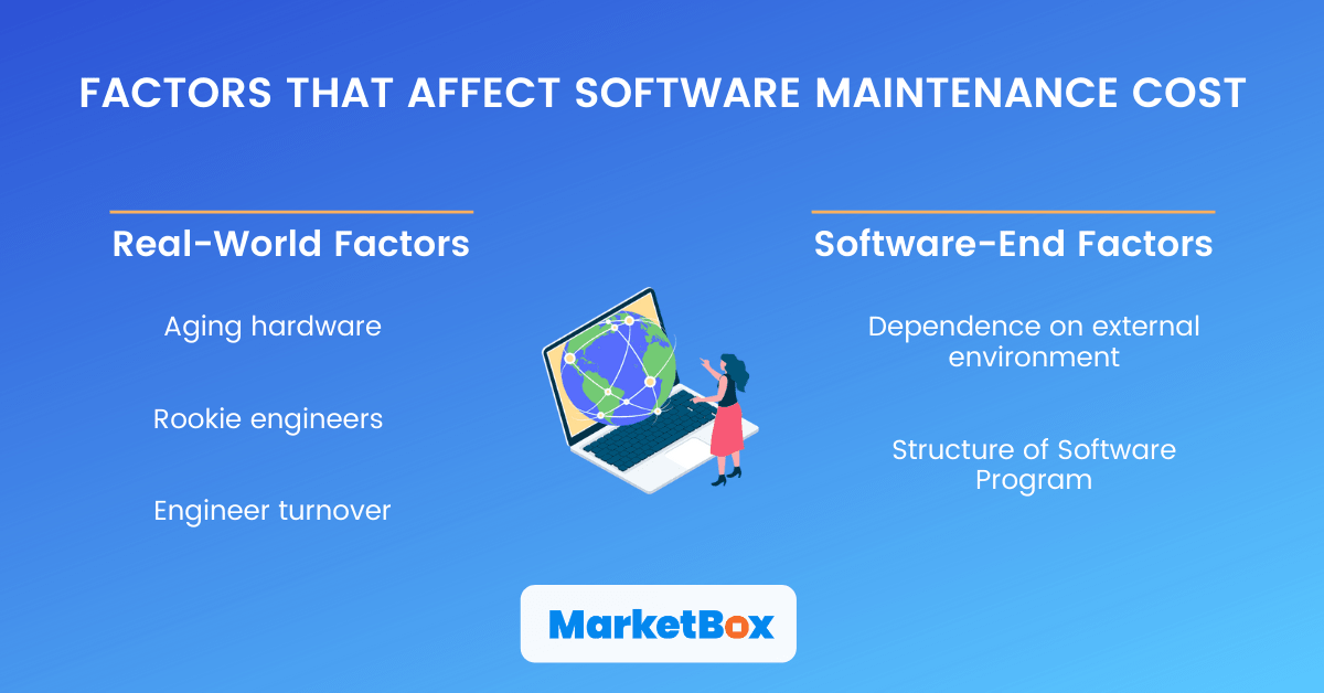 Real world and software end factors that affect software maintenance