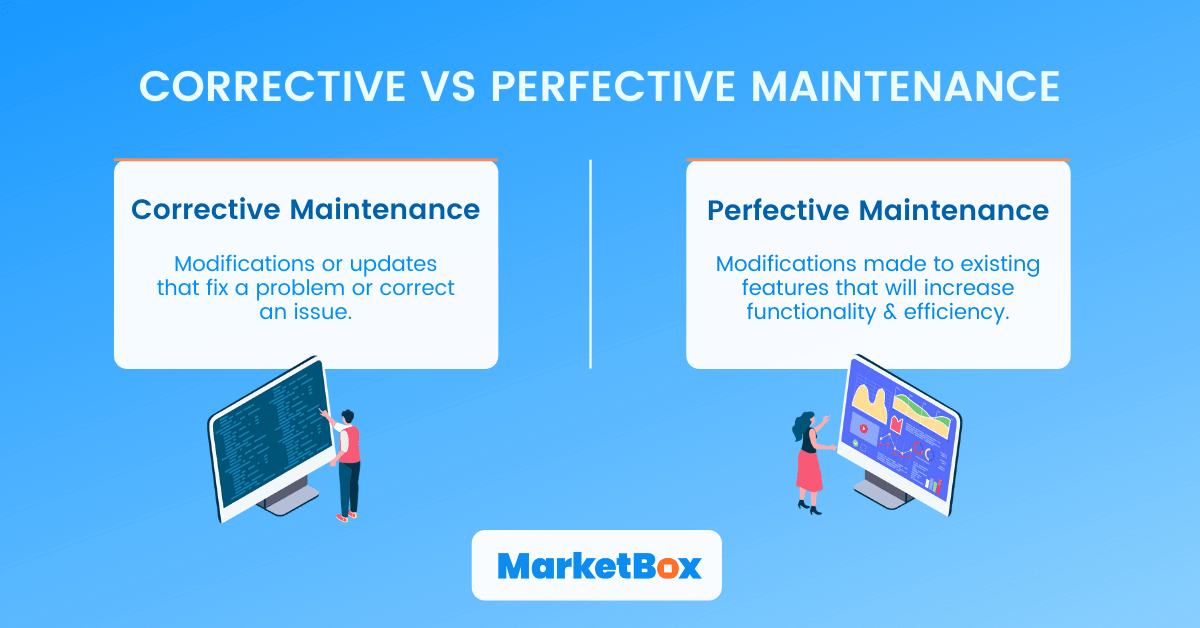 Corrective vs perfective maintenance