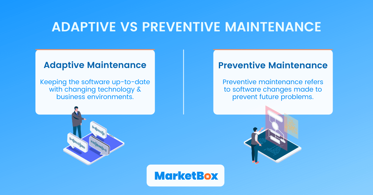 Adaptive vs preventive software maintenance