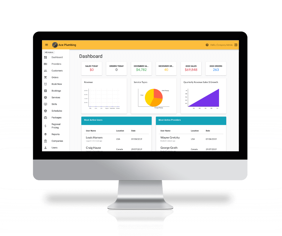 MarketBox dashboard-keep your accounts receivable on track