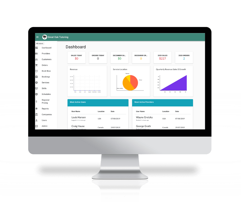 Simply your invoicing with MarketBox