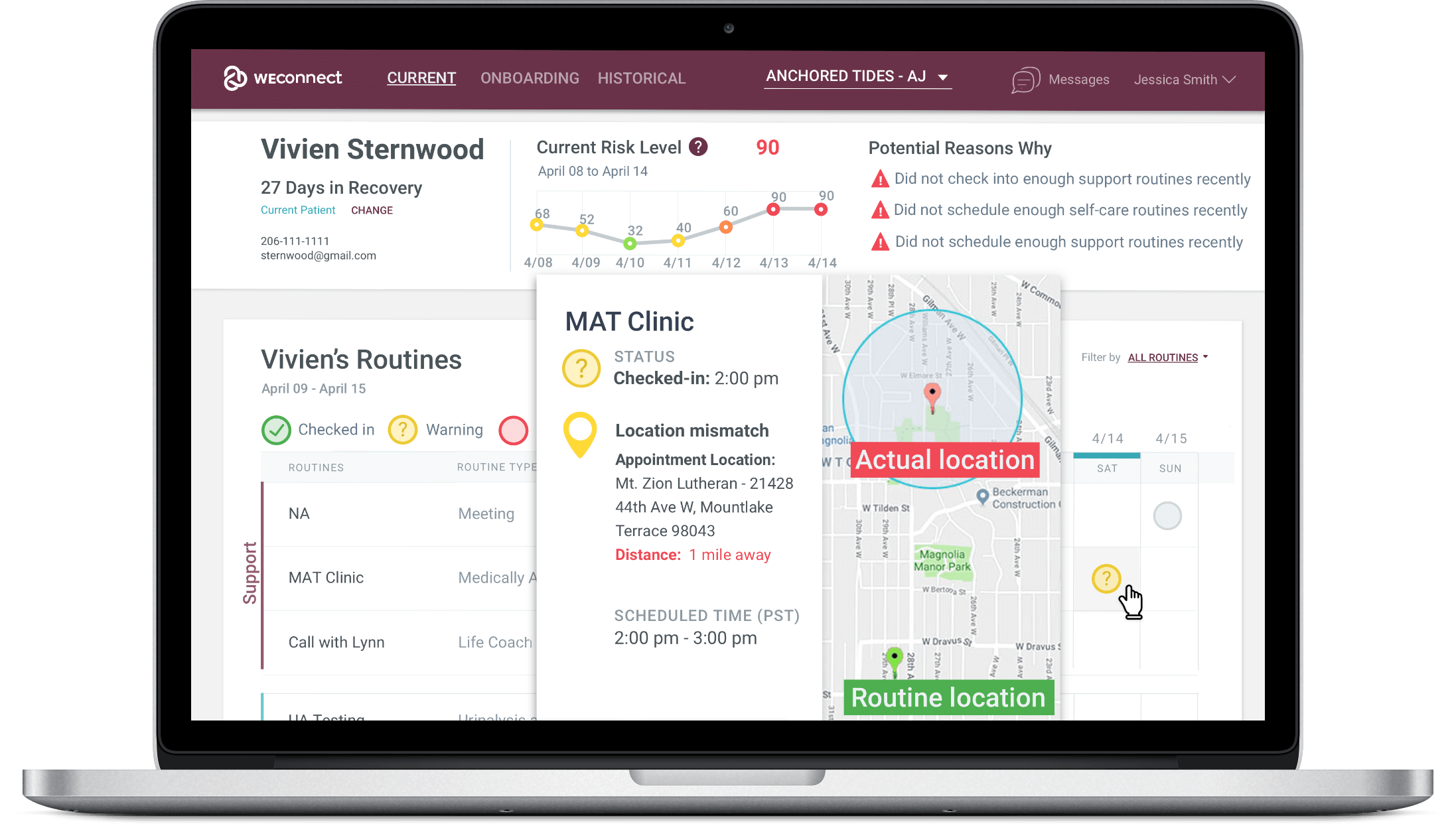 WEconnect data dashboard, SUD treatment adherence tracking with GPS verification