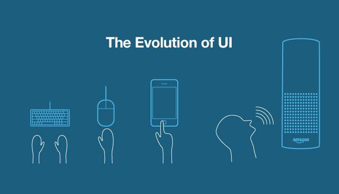 Conversational UI evolution diagram