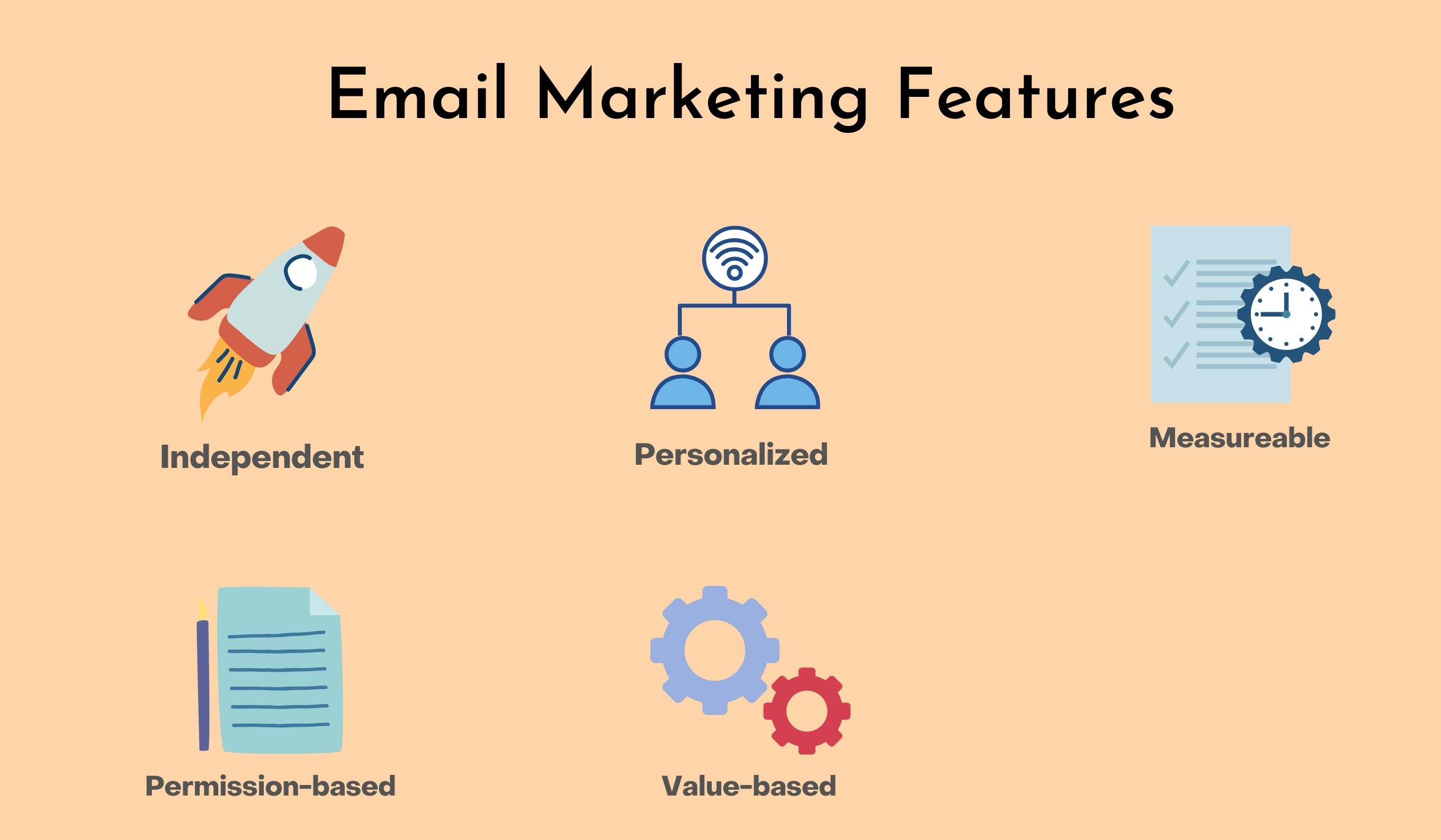 Features of email marketing for agencies